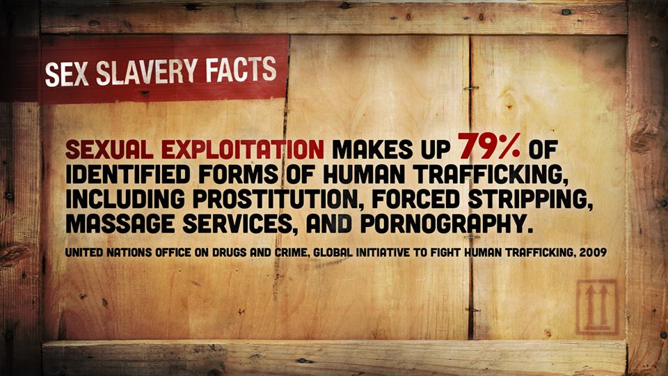 Facts On Sex Trafficking 109